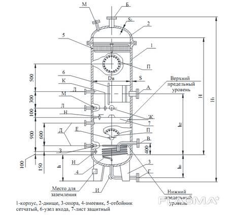 Газосепаратор сетчатый