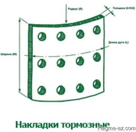 Тормозные колодки(накладки)